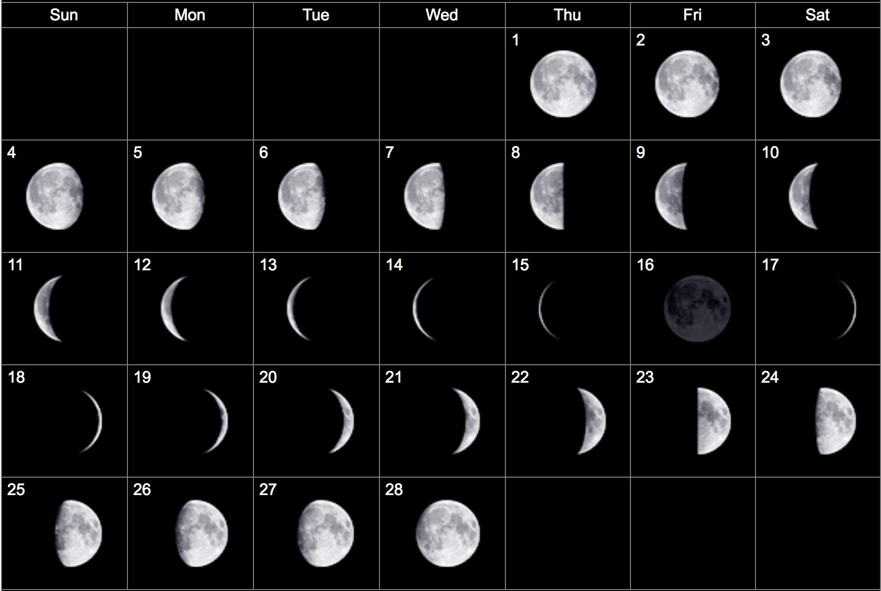 Все лунные фазы.